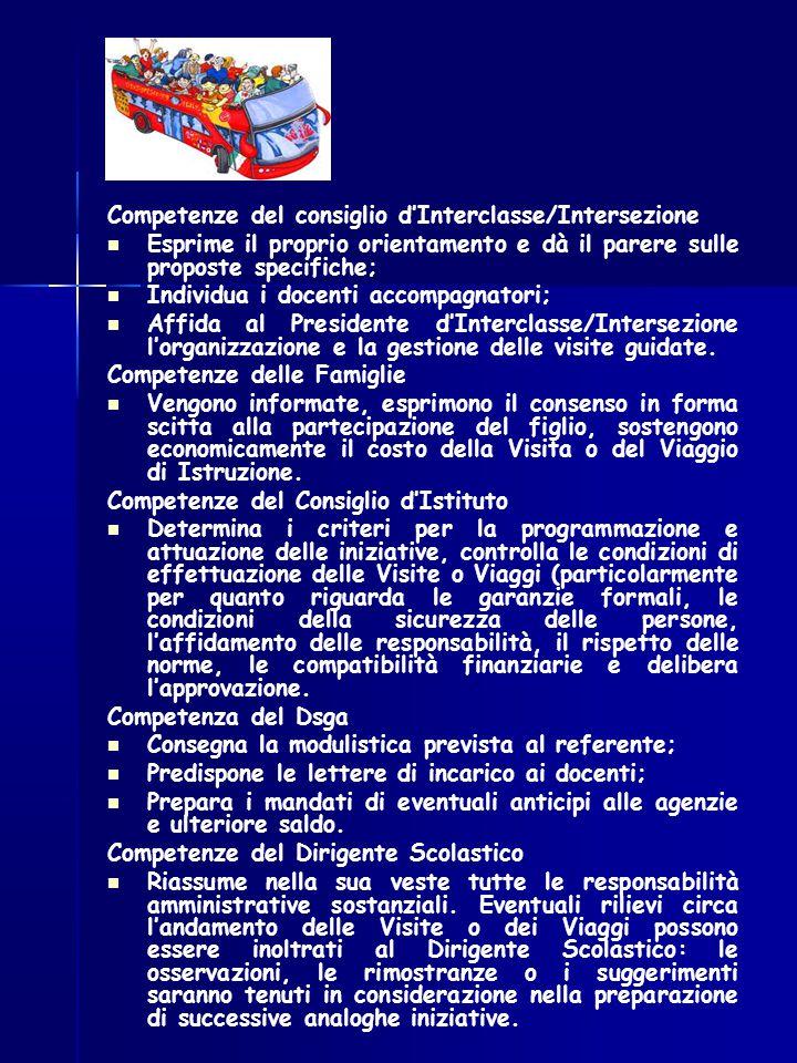 Competenze del consiglio d'Interclasse/Intersezione