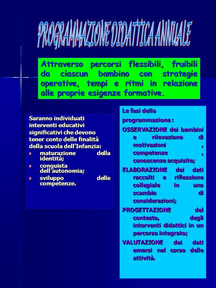 PROGRAMMAZIONE DIDATTICA ANNUALE