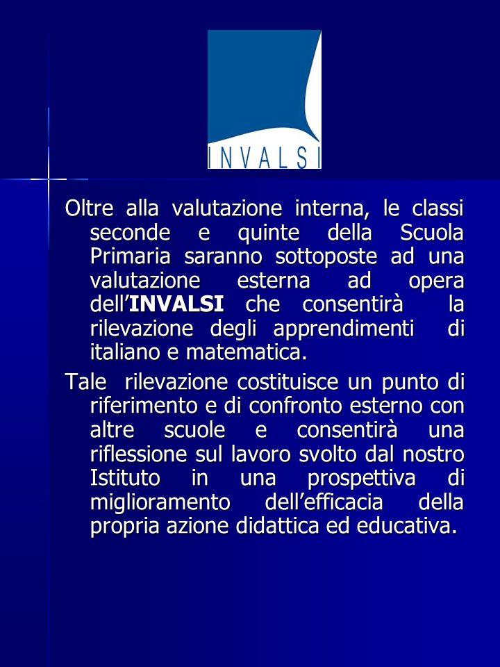 Oltre alla valutazione interna, le classi seconde e quinte della Scuola Primaria saranno sottoposte ad una valutazione esterna ad opera dell'INVALSI che consentirà la rilevazione degli apprendimenti di italiano e matematica.