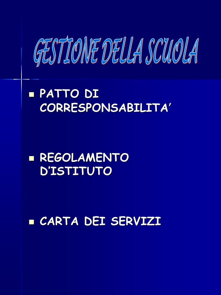 GESTIONE DELLA SCUOLA PATTO DI CORRESPONSABILITA'