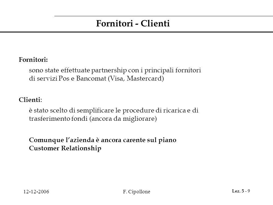 Fornitori - Clienti Fornitori: