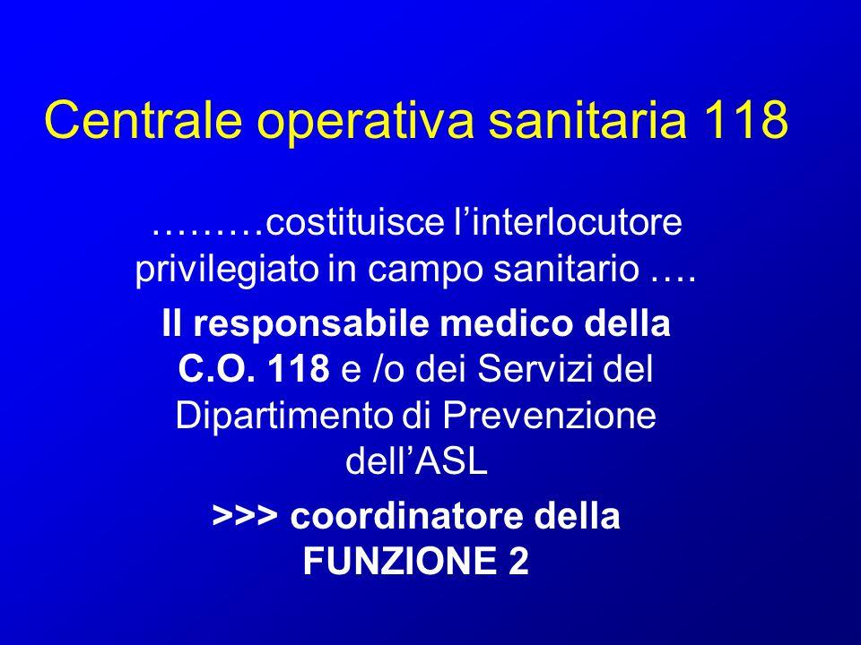 Centrale operativa sanitaria 118