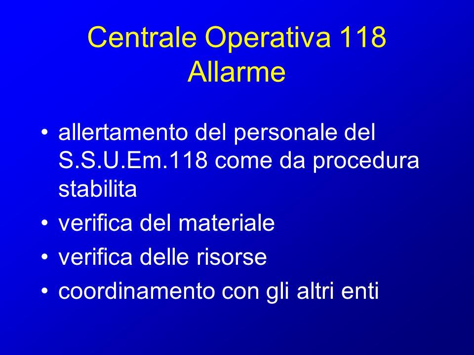 Centrale Operativa 118 Allarme