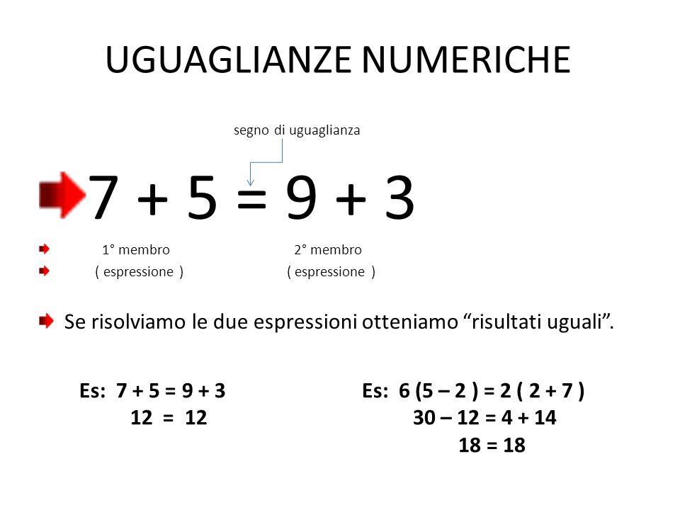 UGUAGLIANZE NUMERICHE