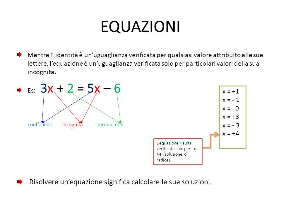 EQUAZIONI Risolvere un'equazione significa calcolare le sue soluzioni.