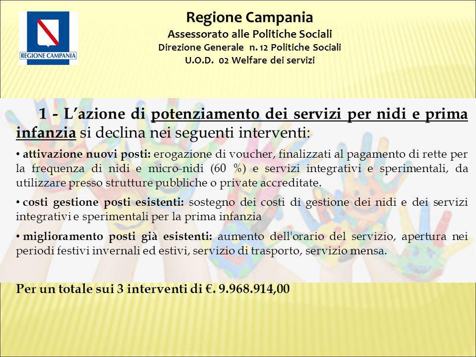 Regione Campania Assessorato alle Politiche Sociali Direzione Generale n. 12 Politiche Sociali U.O.D. 02 Welfare dei servizi