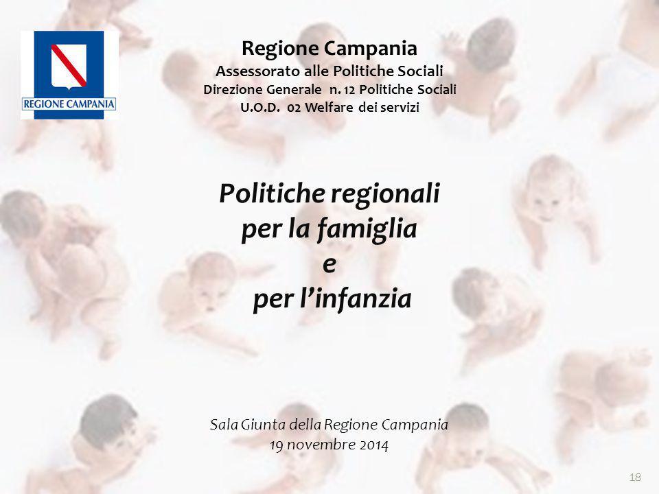 Politiche regionali per la famiglia e