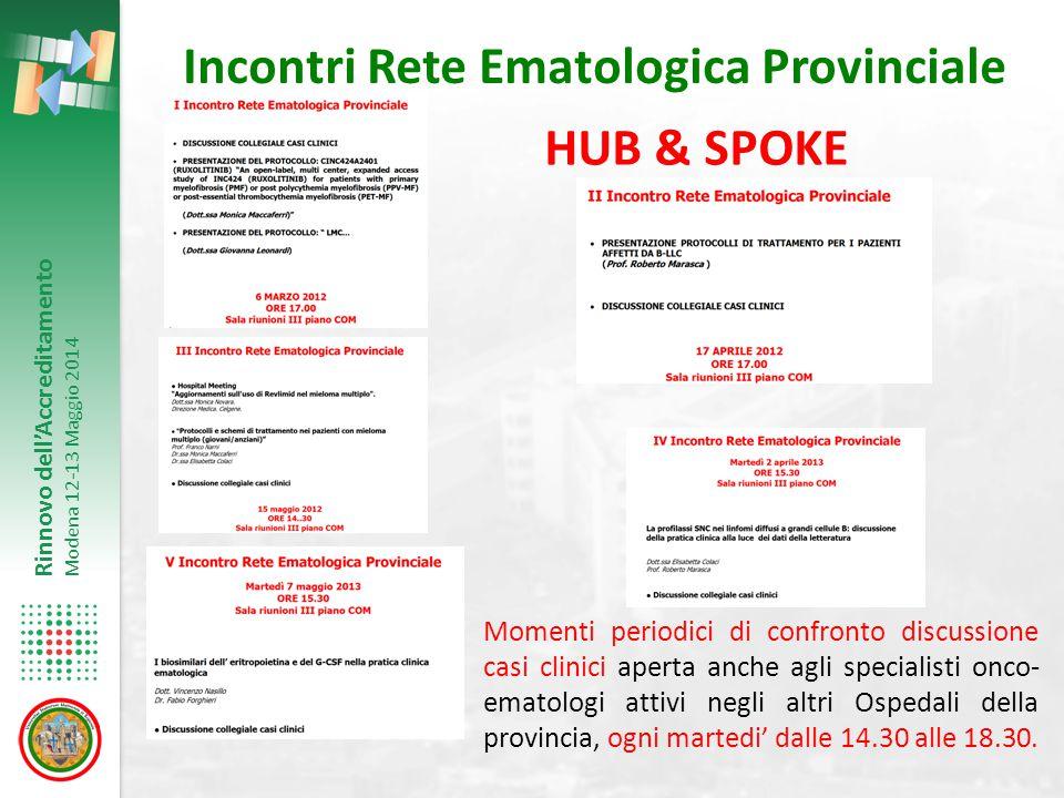 Incontri Rete Ematologica Provinciale