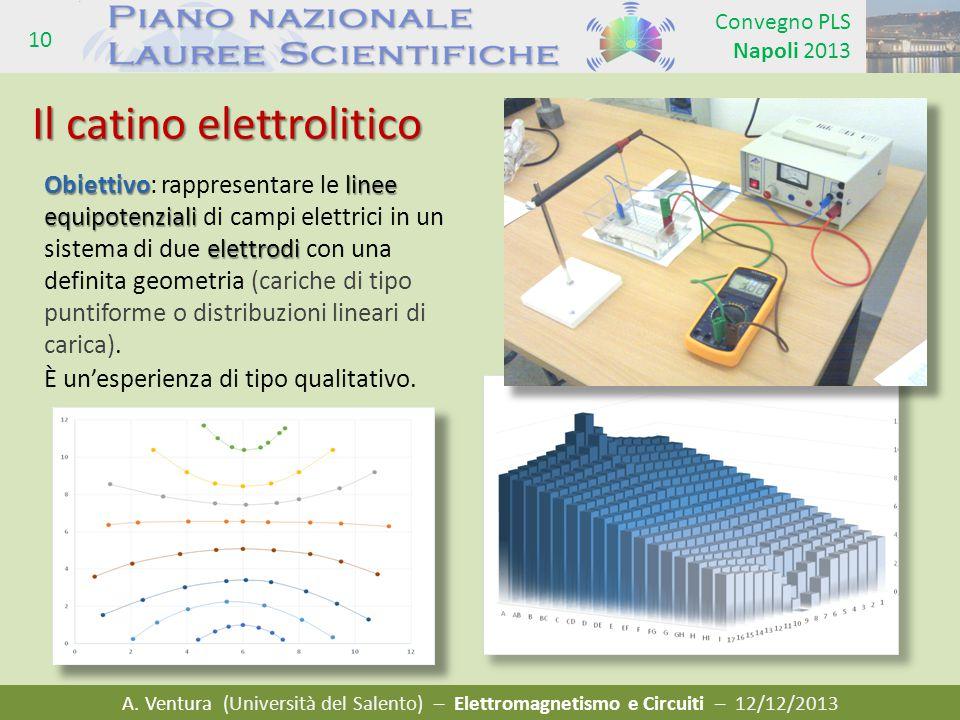 Il catino elettrolitico