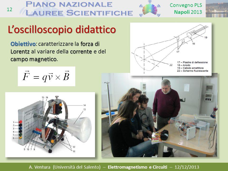L'oscilloscopio didattico