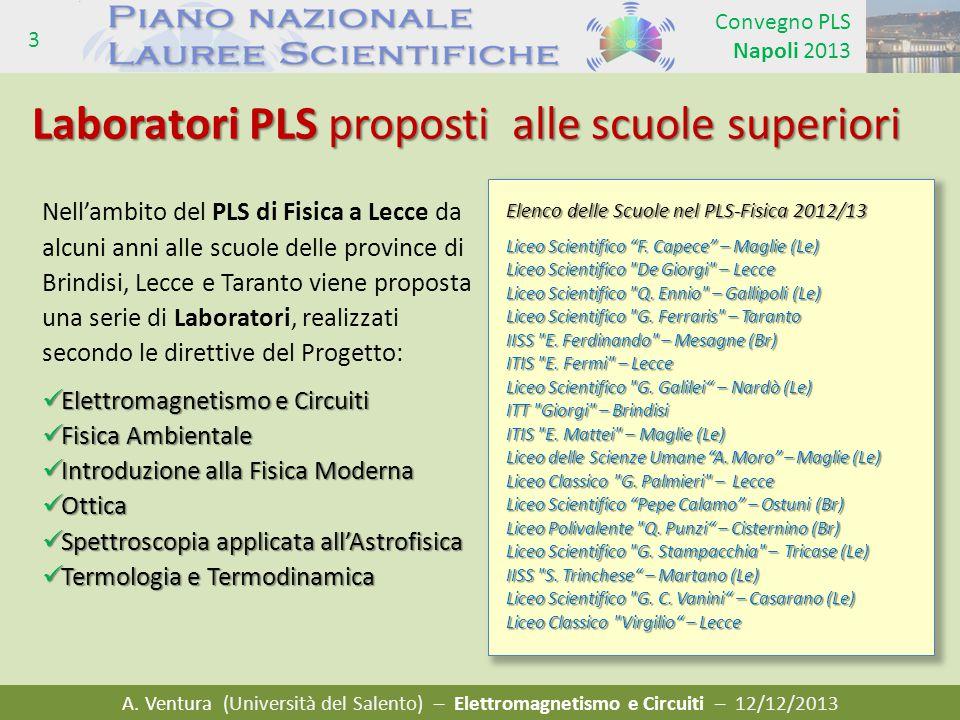 Laboratori PLS proposti alle scuole superiori