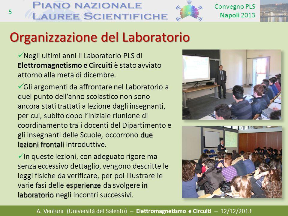 Organizzazione del Laboratorio