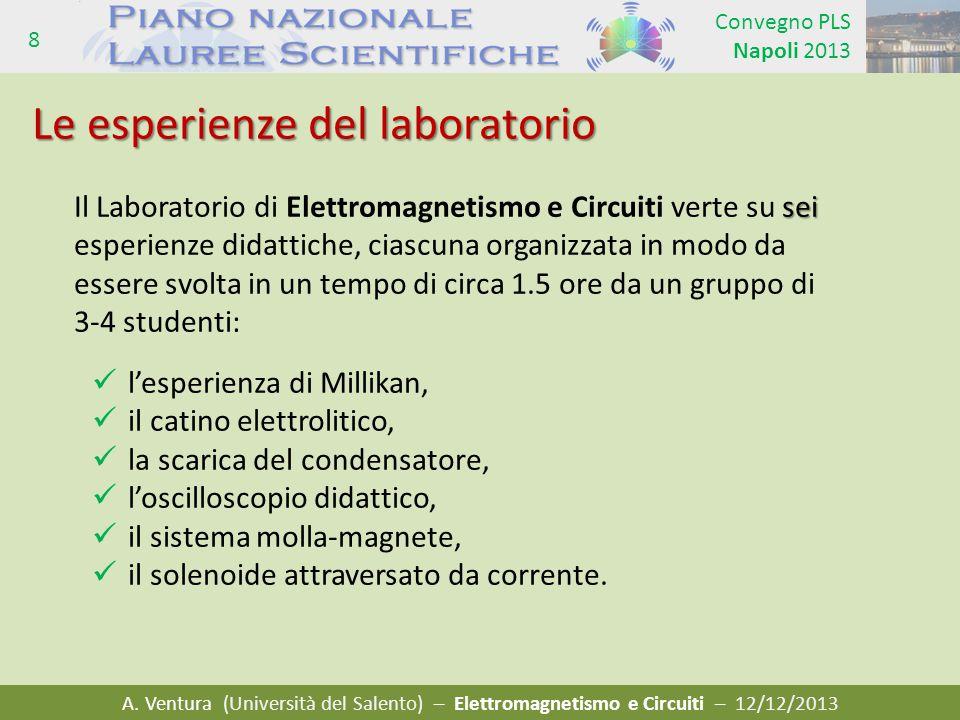 Le esperienze del laboratorio