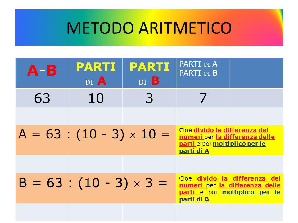 METODO ARITMETICO A-B 63 10 3 7 B = 63 : (10 - 3)  3 =