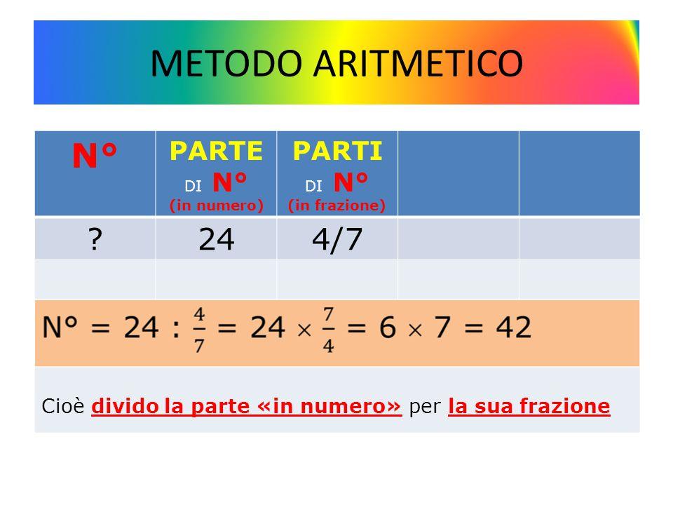 METODO ARITMETICO N° 24 4/7 PARTE DI N° PARTI DI N°