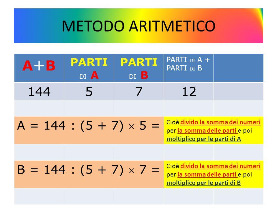 METODO ARITMETICO A+B 144 5 7 12 A = 144 : (5 + 7)  5 =