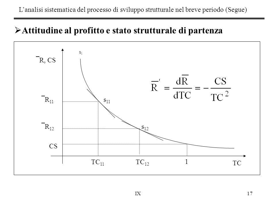 Attitudine al profitto e stato strutturale di partenza