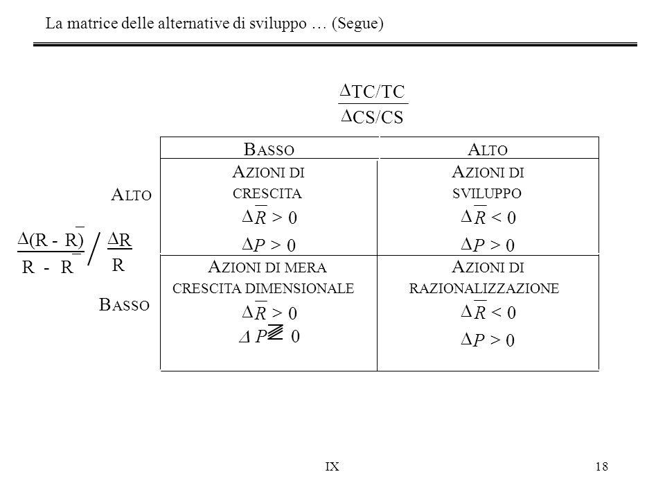 CS/CS TC/TC D B A > P R < (R - ` R) R -
