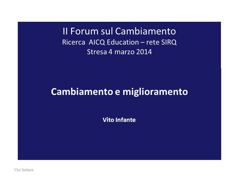 Cambiamento e miglioramento Vito Infante