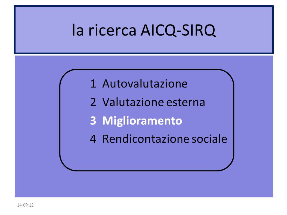 la ricerca AICQ-SIRQ 1 Autovalutazione 2 Valutazione esterna 3 Miglioramento 4 Rendicontazione sociale