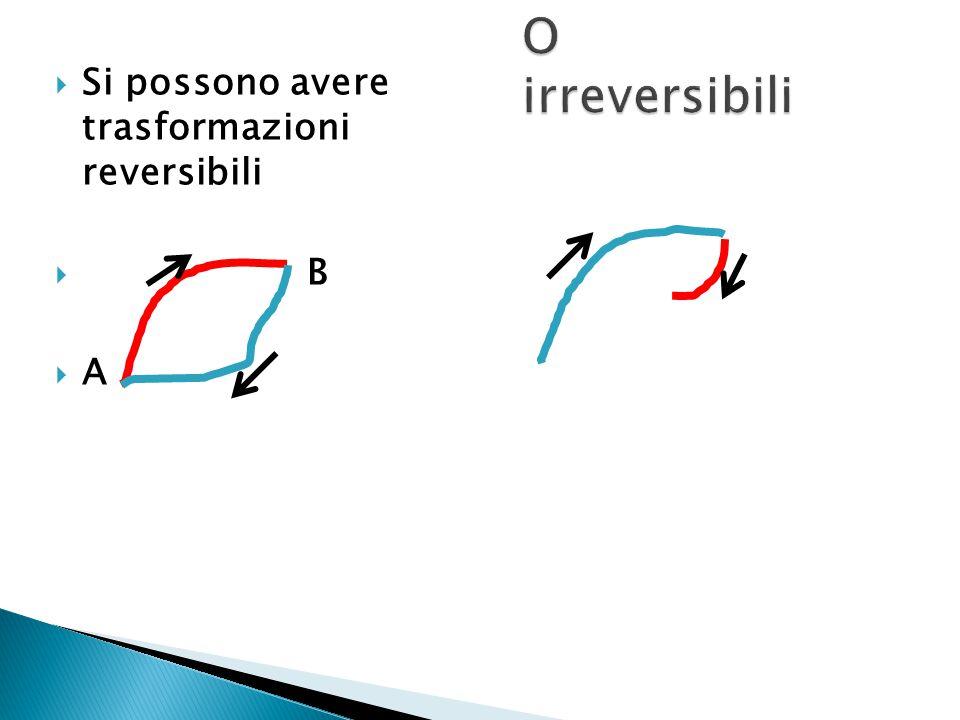 O irreversibili C A A Si possono avere trasformazioni reversibili B A