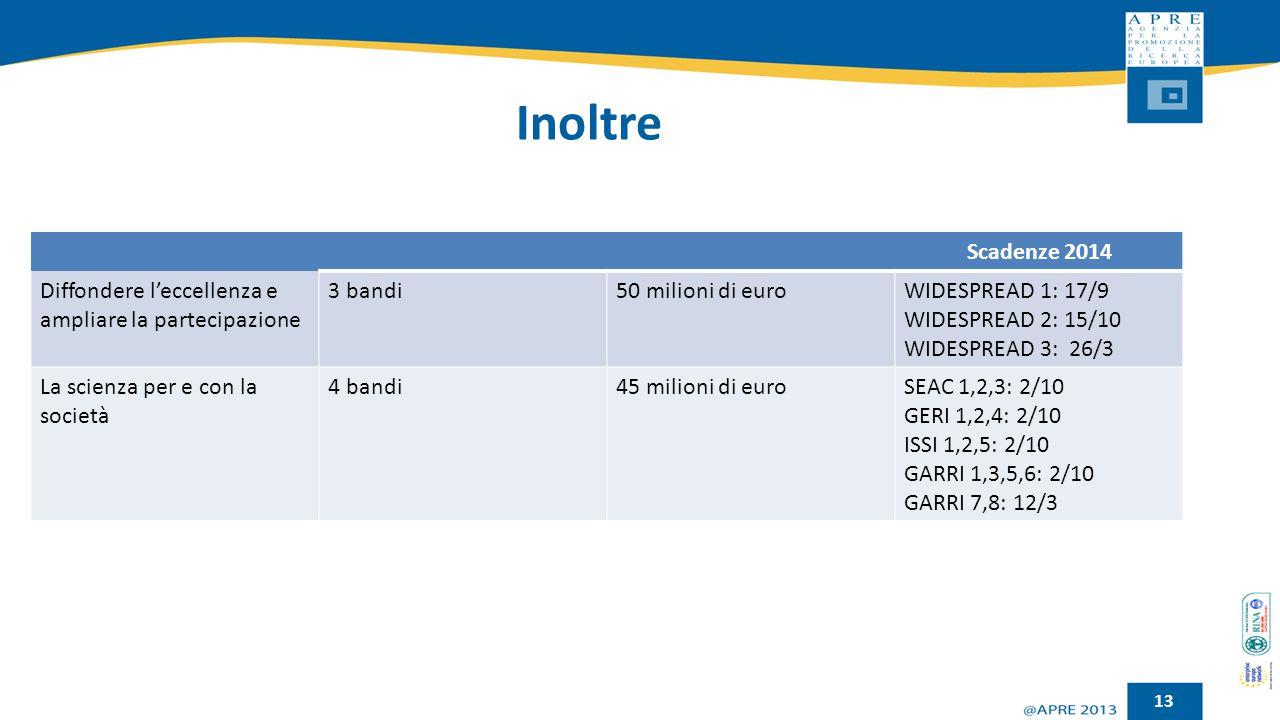 Inoltre Scadenze 2014. Diffondere l'eccellenza e ampliare la partecipazione. 3 bandi. 50 milioni di euro.