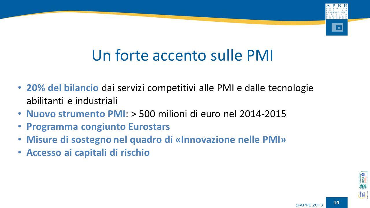 Un forte accento sulle PMI