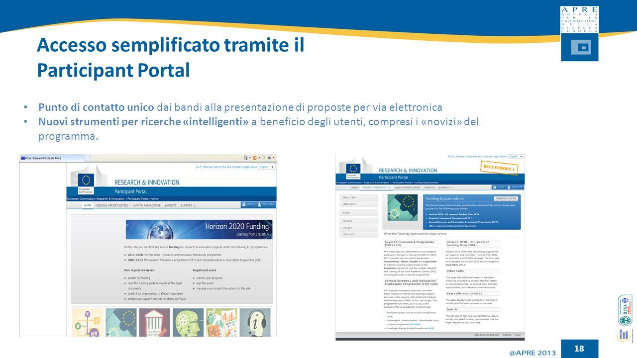 Accesso semplificato tramite il Participant Portal