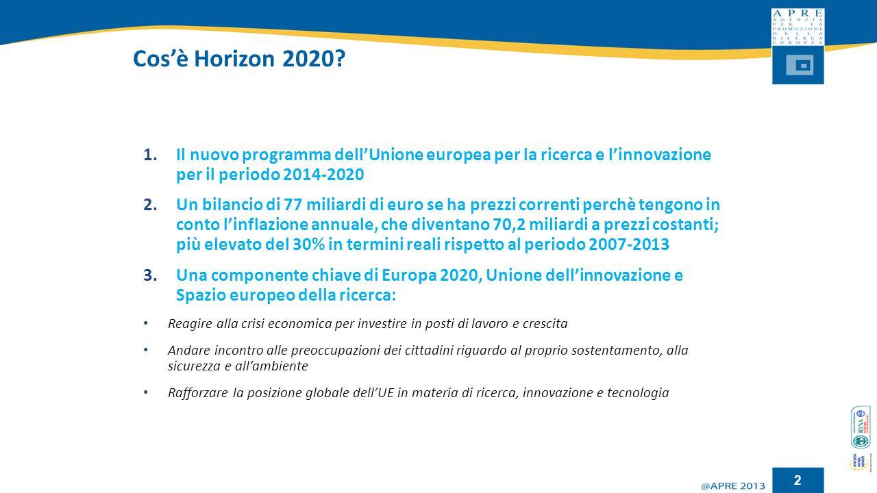 Cos'è Horizon 2020 Il nuovo programma dell'Unione europea per la ricerca e l'innovazione per il periodo 2014-2020.