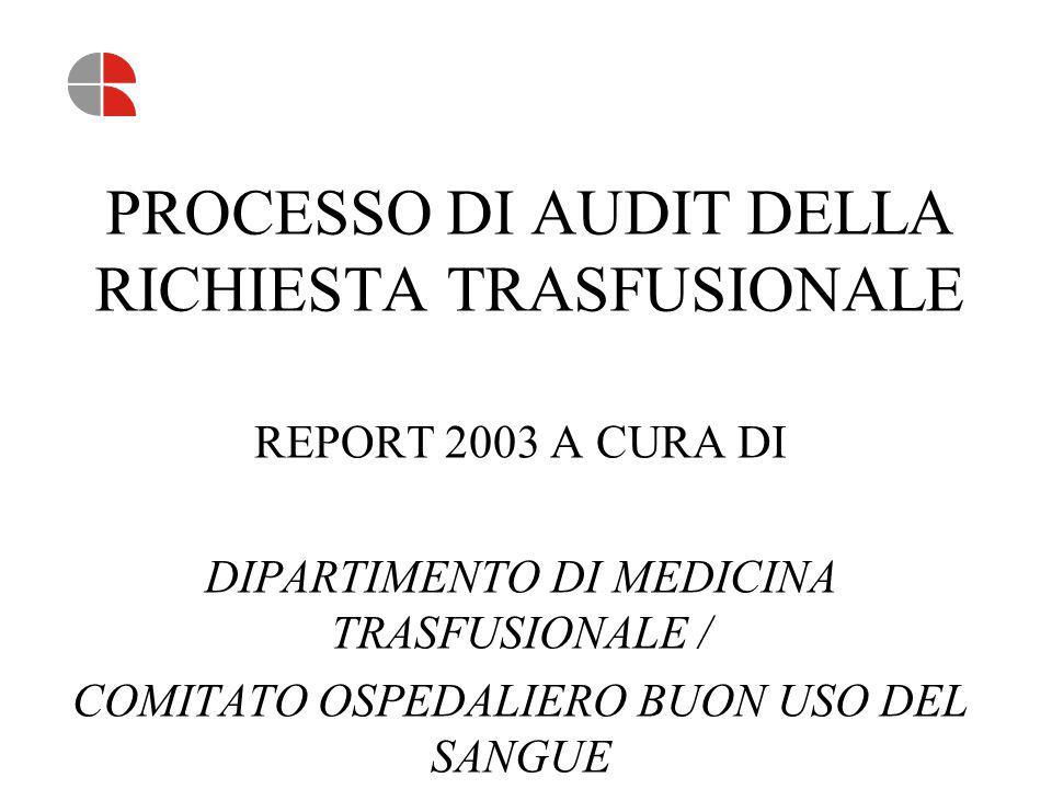 PROCESSO DI AUDIT DELLA RICHIESTA TRASFUSIONALE