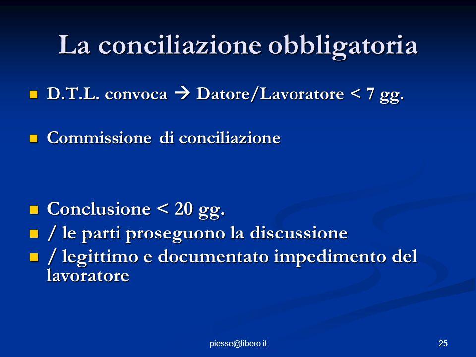 La conciliazione obbligatoria