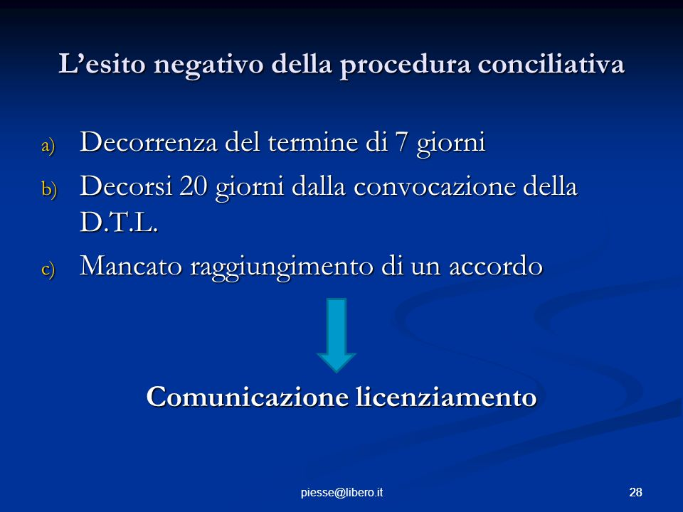 L'esito negativo della procedura conciliativa