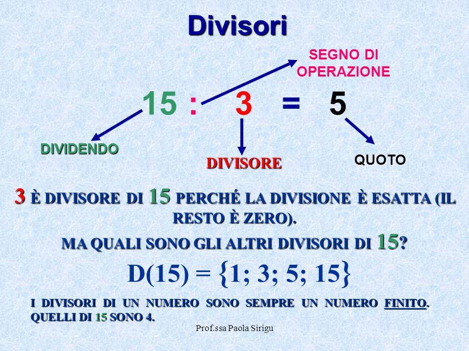 Divisori 15 : 3 = 5. QUOTO. SEGNO DI OPERAZIONE. DIVIDENDO. DIVISORE. 3 È DIVISORE DI 15 PERCHÉ LA DIVISIONE È ESATTA (IL RESTO È ZERO).