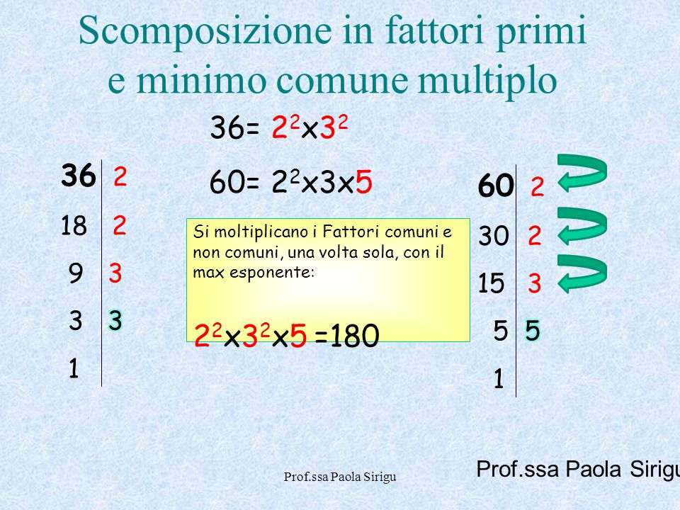 Scomposizione in fattori primi e minimo comune multiplo