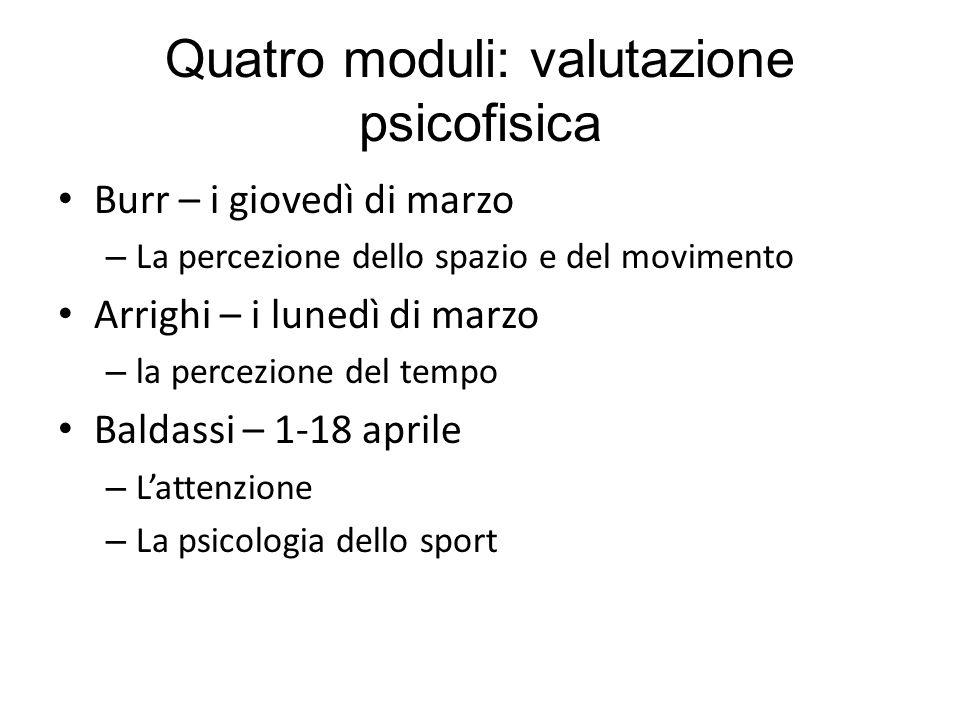 Quatro moduli: valutazione psicofisica