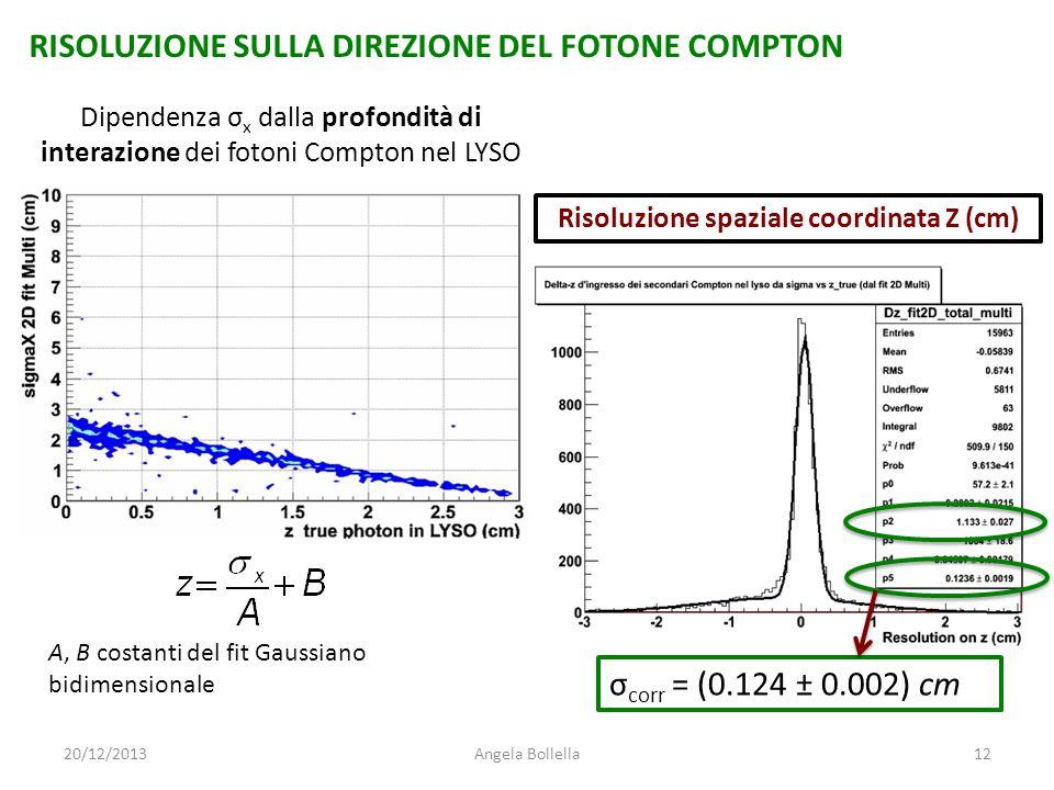 Risoluzione spaziale coordinata Z (cm)