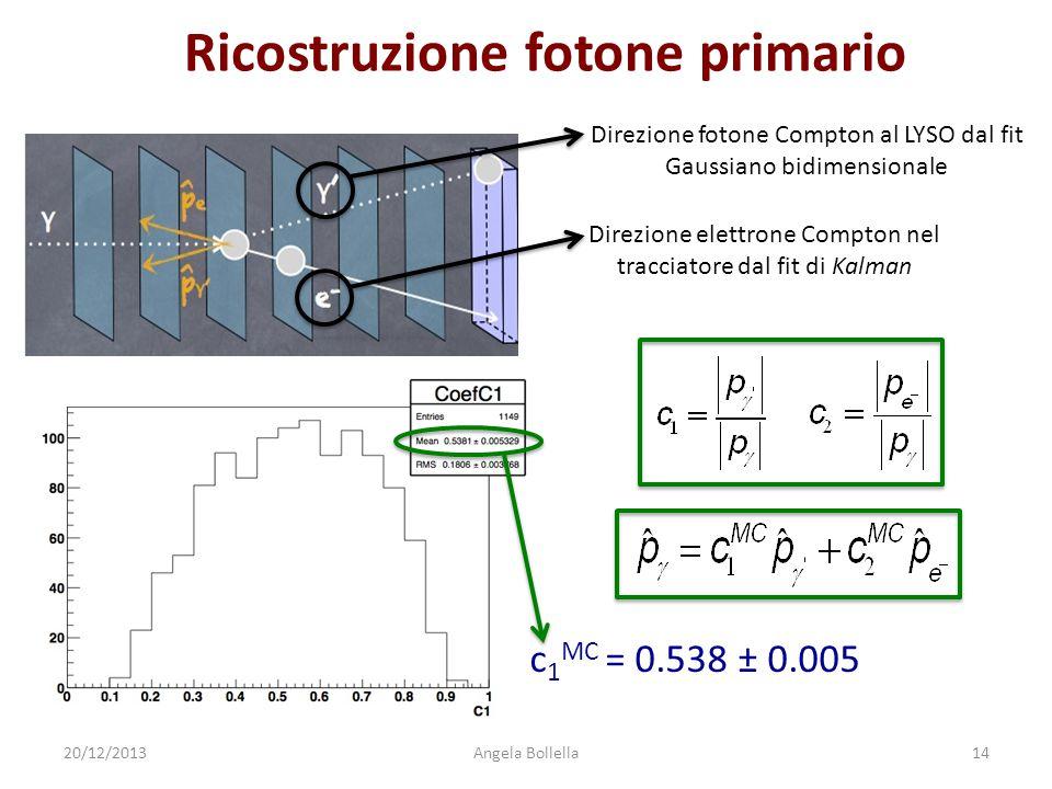 Ricostruzione fotone primario