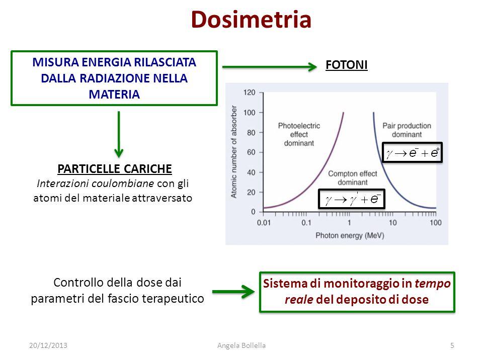 Dosimetria MISURA ENERGIA RILASCIATA DALLA RADIAZIONE NELLA MATERIA