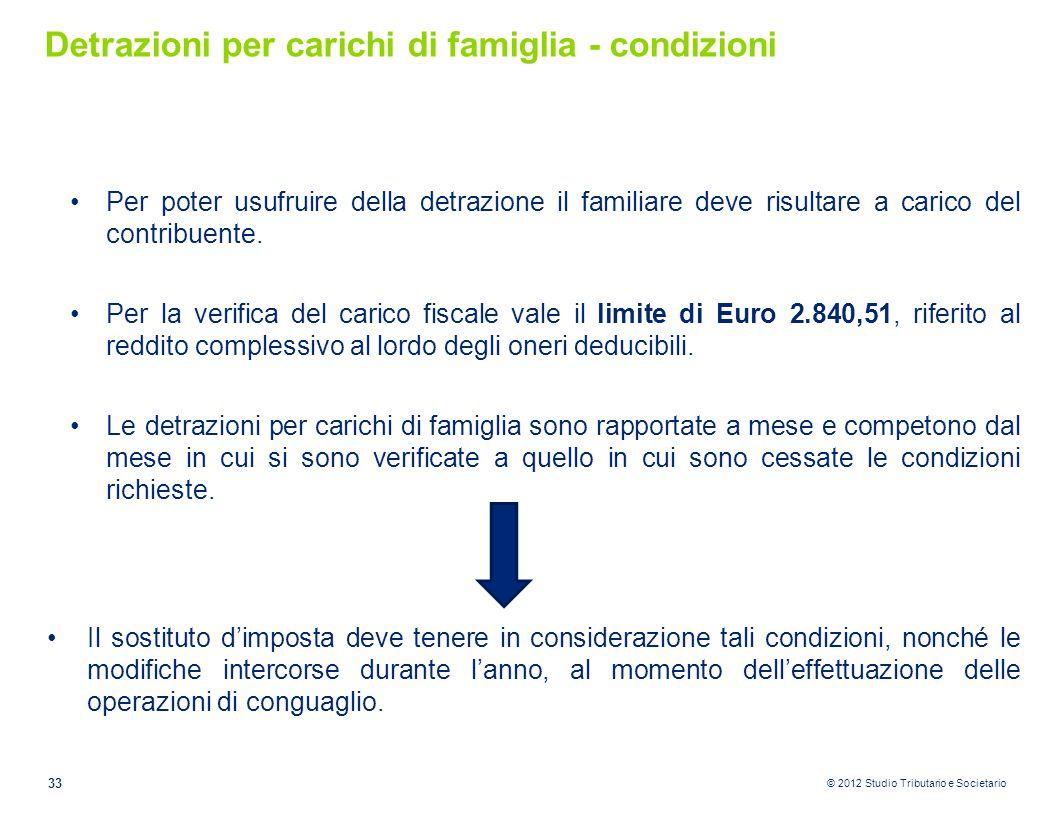 Detrazioni per carichi di famiglia - condizioni