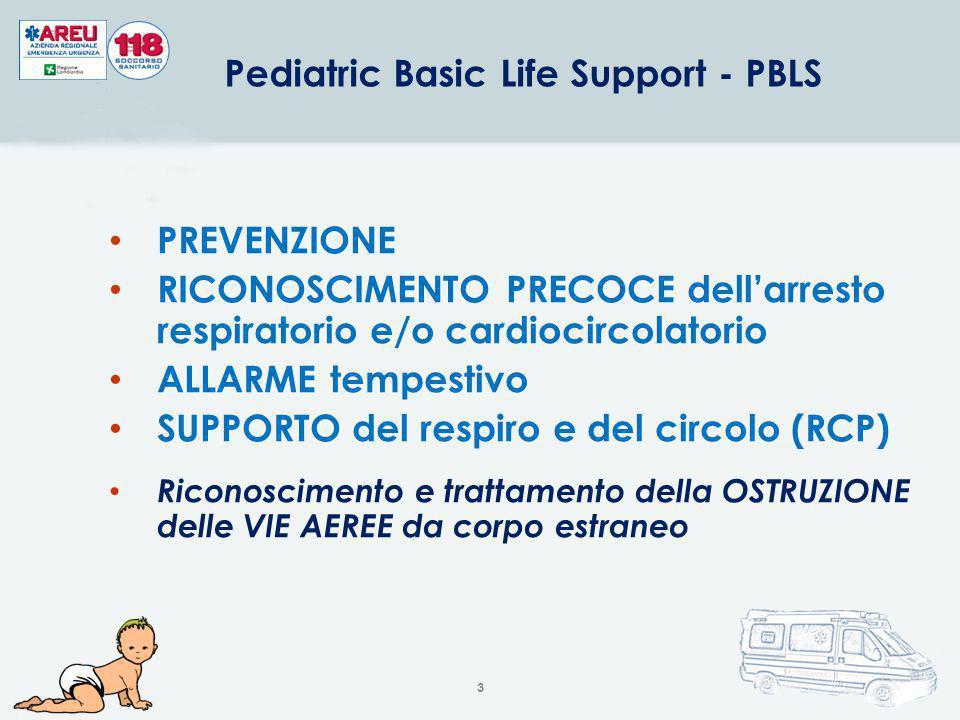 SUPPORTO del respiro e del circolo (RCP)