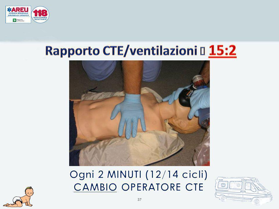 Rapporto CTE/ventilazioni è 15:2