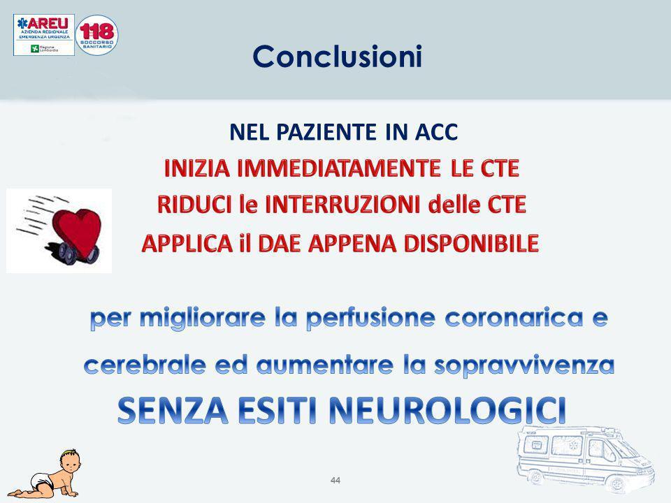 SENZA ESITI NEUROLOGICI