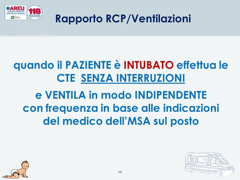Rapporto RCP/Ventilazioni