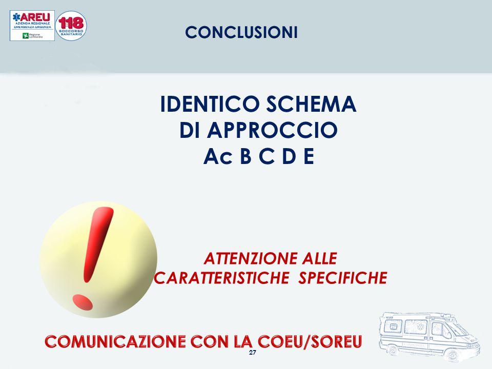 IDENTICO SCHEMA DI APPROCCIO Ac B C D E