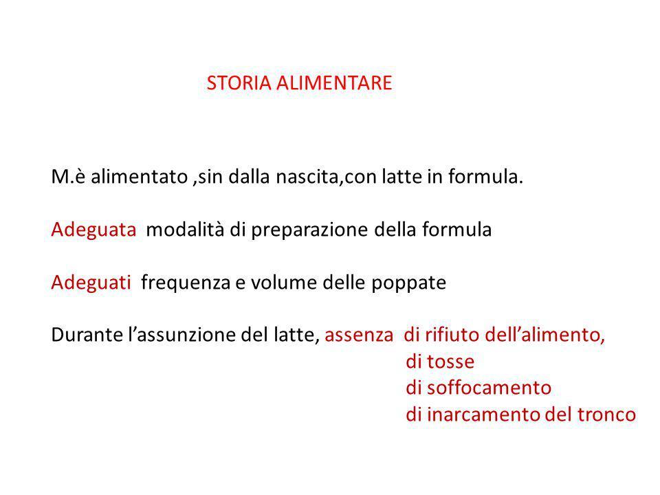 STORIA ALIMENTARE M.è alimentato ,sin dalla nascita,con latte in formula. Adeguata modalità di preparazione della formula.