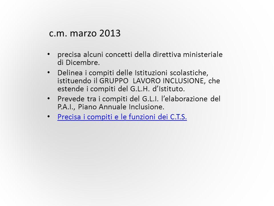 c.m. marzo 2013 precisa alcuni concetti della direttiva ministeriale di Dicembre.