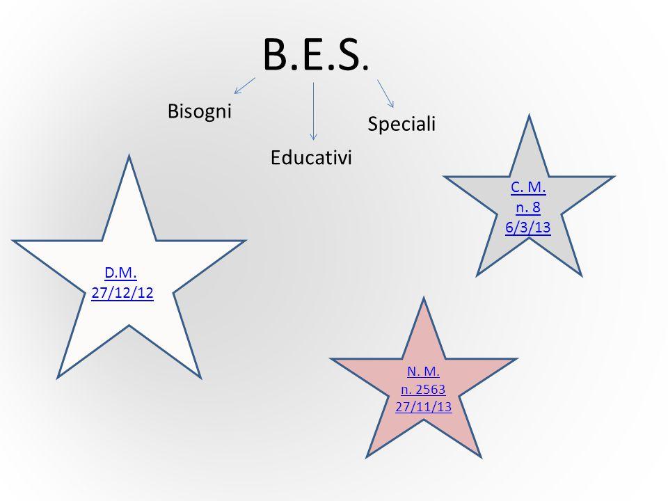 B.E.S. Bisogni Speciali Educativi C. M. n. 8 6/3/13 27/12/12 D.M.