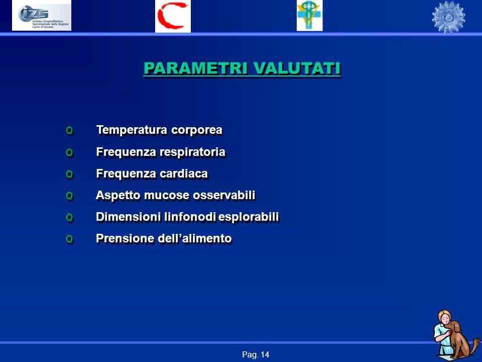 PARAMETRI VALUTATI Temperatura corporea Frequenza respiratoria