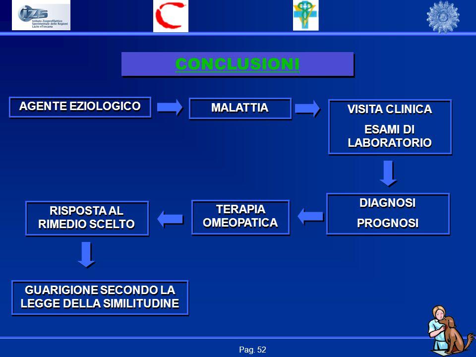 CONCLUSIONI AGENTE EZIOLOGICO MALATTIA VISITA CLINICA