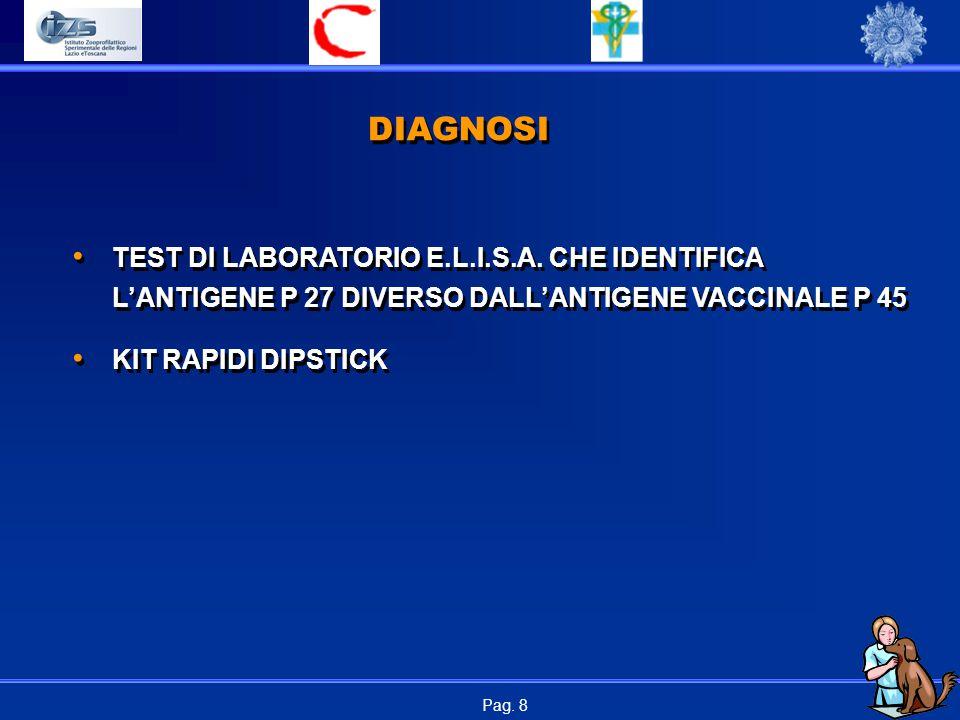 DIAGNOSI TEST DI LABORATORIO E.L.I.S.A. CHE IDENTIFICA L'ANTIGENE P 27 DIVERSO DALL'ANTIGENE VACCINALE P 45.